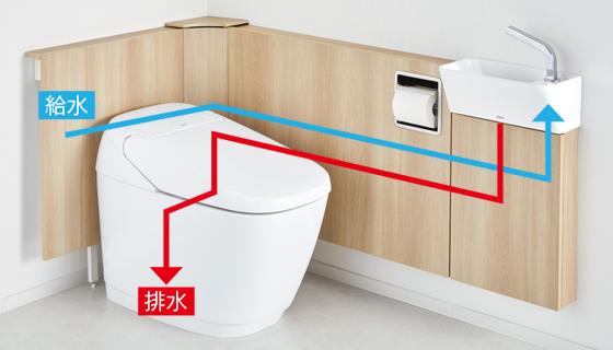 サティスリトイレ 手洗器付